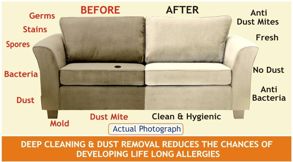 Revolutionary 4 Step Sofa Cleaning Service At Clean Fanatic